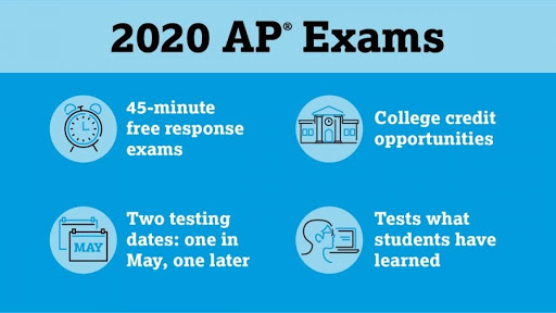 An overview of how many Virtual AP exams were administered