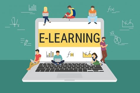Online Learning – How does it impact students?
